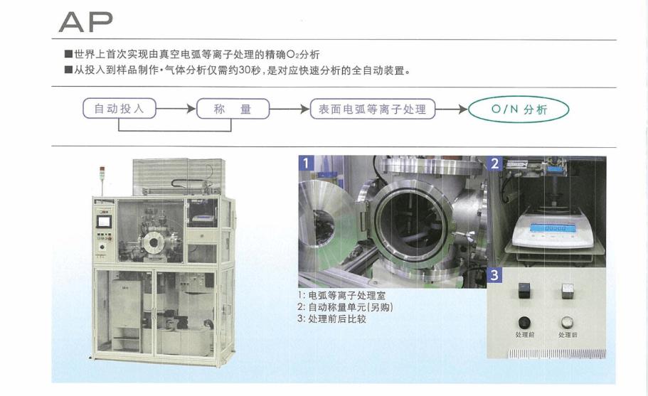气体分析样品制作机
