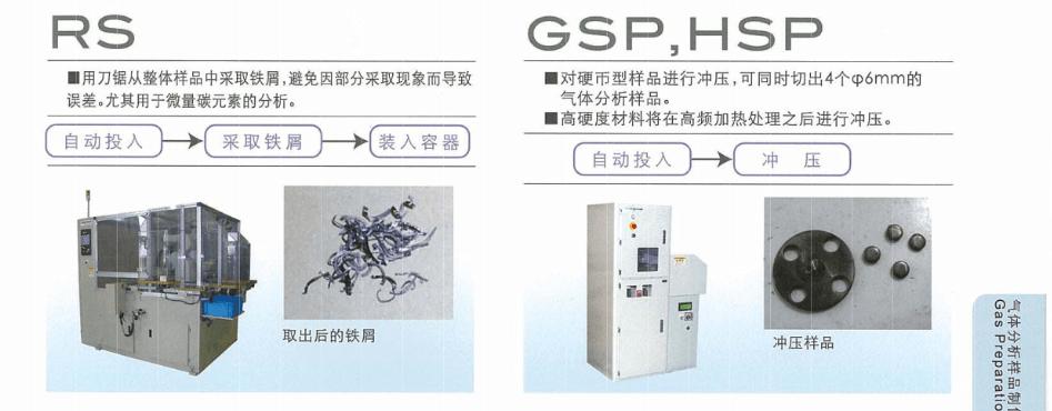 气体样品分析制作机