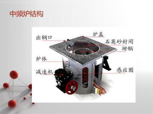 中频炉构造